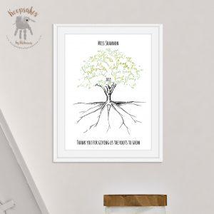 Class Tree- Personalised Teacher Gift